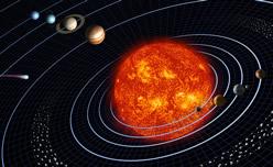 Planets orbiting the sun