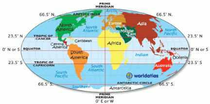 World map clearly identifies Tropic of Cancer and the Tropic of Capricorn