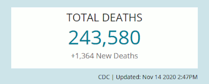 CoVid-19 deaths in United States as reported by CDC on 14 Nov 2020